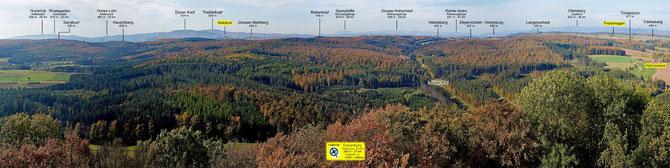Panoramablick Richtung Süden