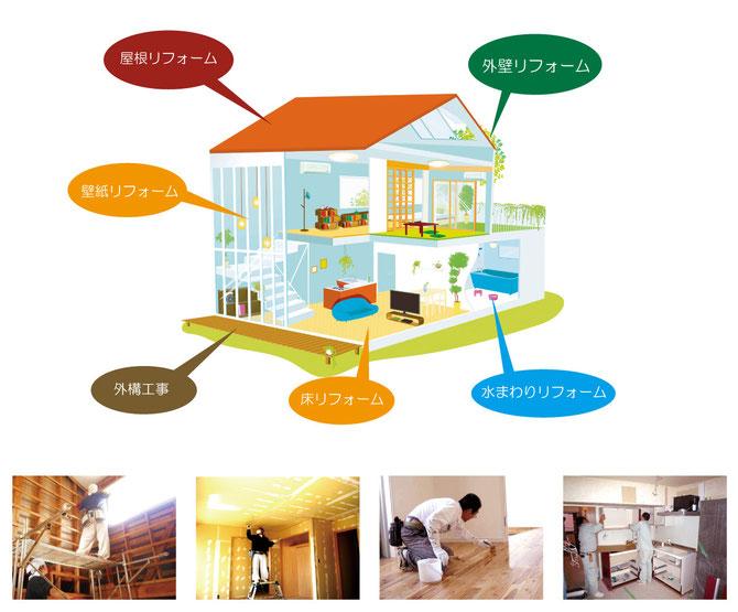 住宅リフォーム ユトレヒト 会社案内 企業情報