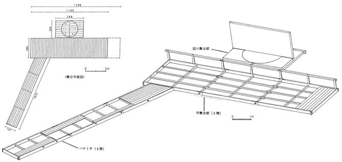 The parts of the revolving stage floor that were stored in the warehouse. At the time of the study, since one section of the stage material was missing, it was set up with a width of six ken, not seven ken. The wing sections were also missing.