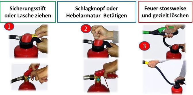 Wie nehme ich einen Meistar Handfeuerlöscher in Betrieb Vulkan Feuerschutz Feuerlöscher Brandschutz Löschdecke Rauchmelder Notleuchten Schilder Piktogramme