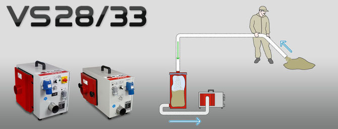 Saugfunktion Einblas-Verstärker