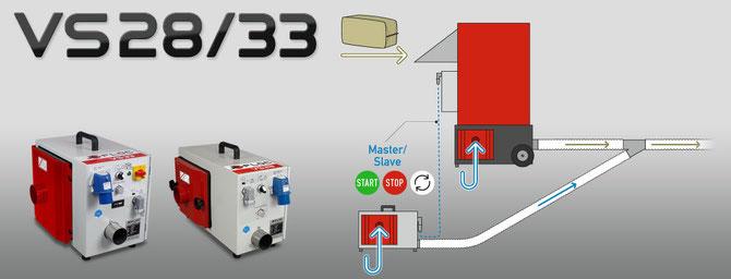 Einblas-Verstärker Druckfunktion