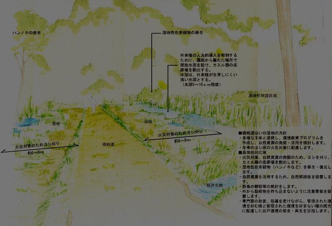 谷戸横断道のイメージ(H24/3 健康の森基本計画 健康の森あり方検討会より)