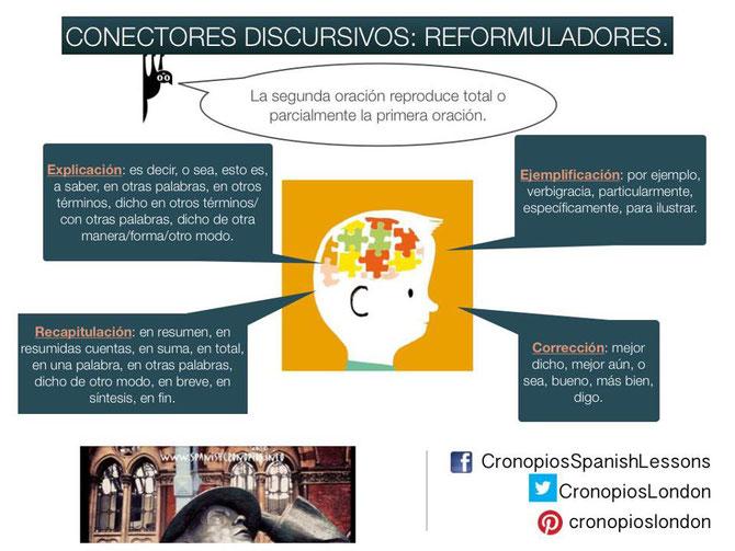 Conectores discursivos: reformuladores.