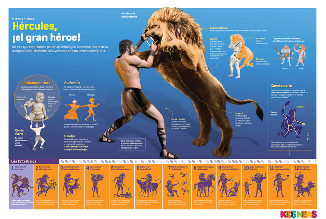 Infografía sobre Hércules