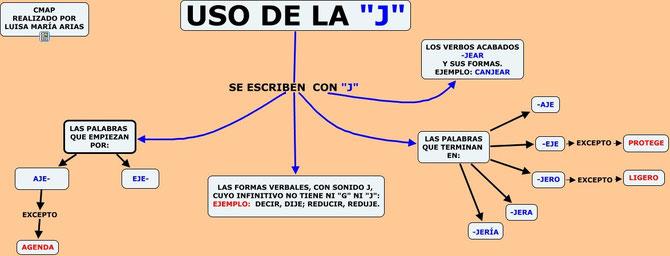 """CMAP sobre el uso de la """"J"""". Realizado por Luisa María Arias"""