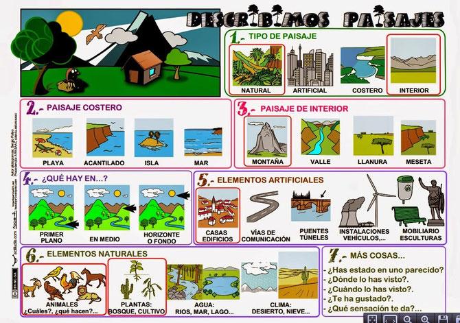 Describimos paisajes.