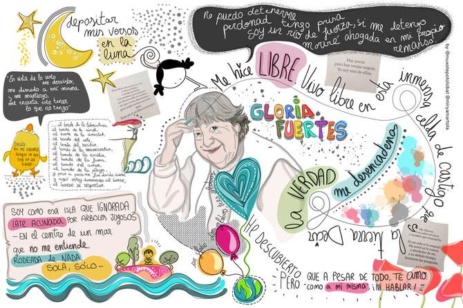 Infografía sobre Gloria Fuertes