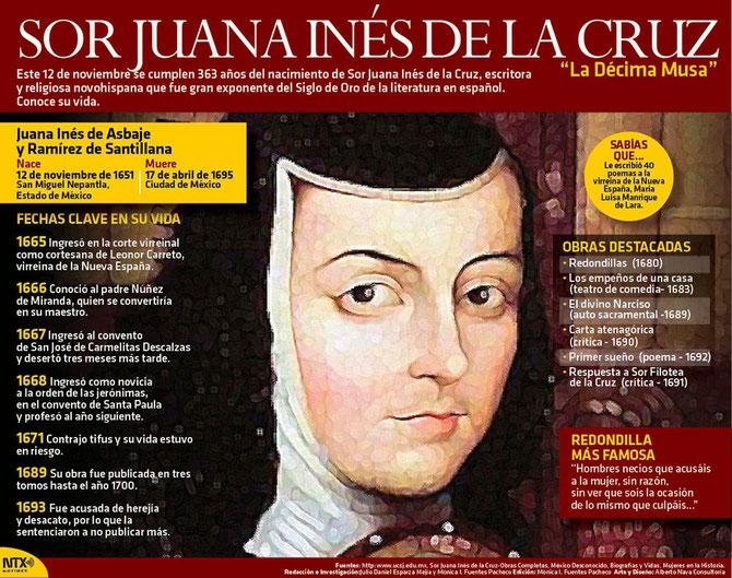 Infografía sobre Sor Juana Inés de la Cruz