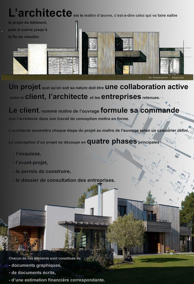 architecte conception d'un projet