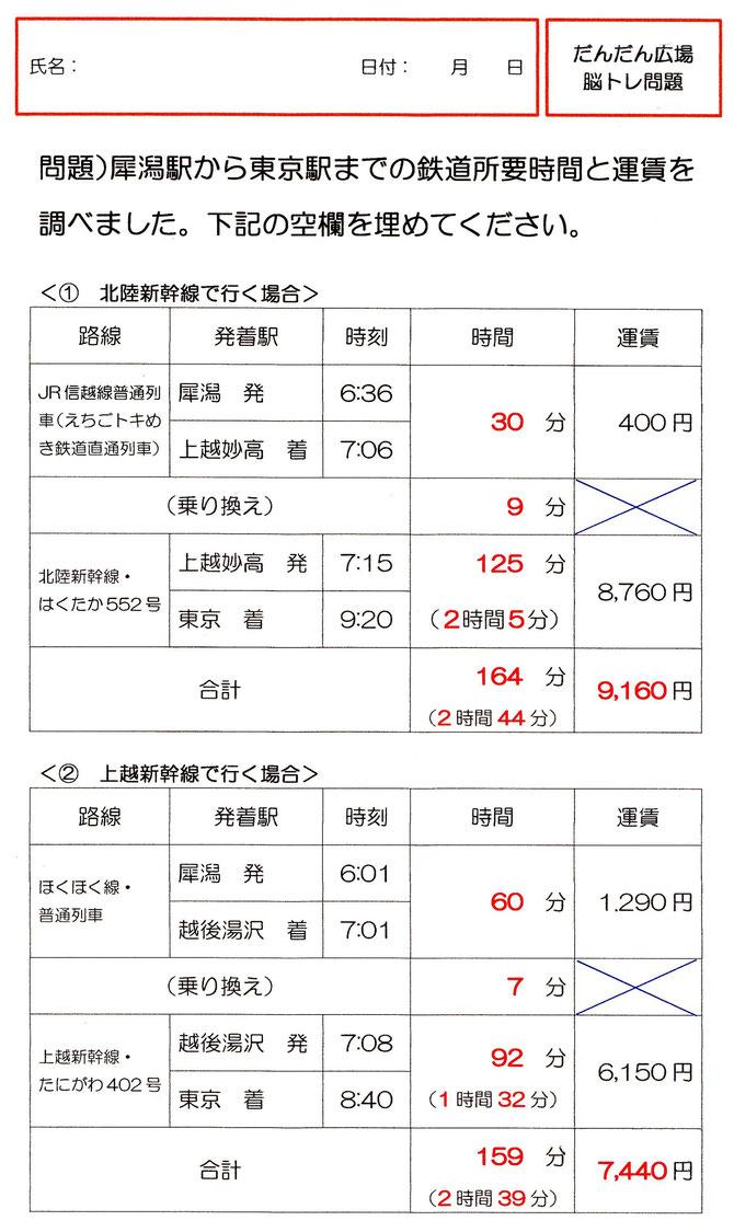 行きは「上越新幹線」、帰りは「北陸新幹線」という選択もありますねぇ。