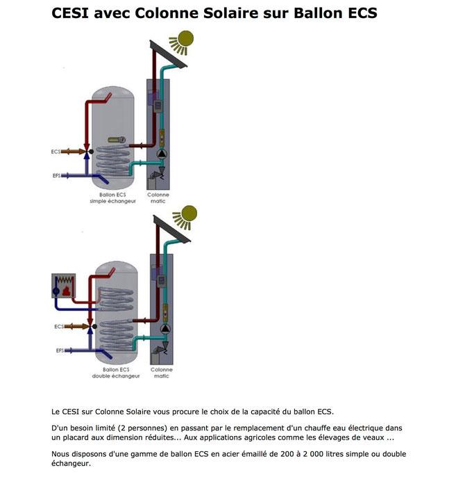 CESI avec Colonne Solaire sur Ballon ECS - Eau Chaude Sanitaire - Chauffe Eau Solaire Individuel - Ballon simple double échangeur - Colonne Solaire Matic - Préparateur Solaire