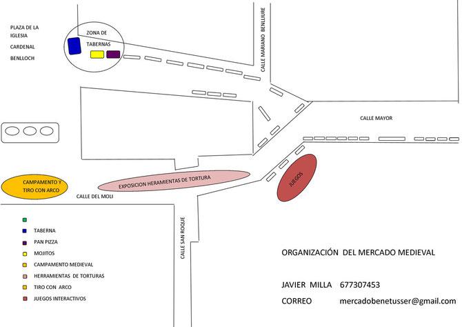Plano del Mercado Medieval