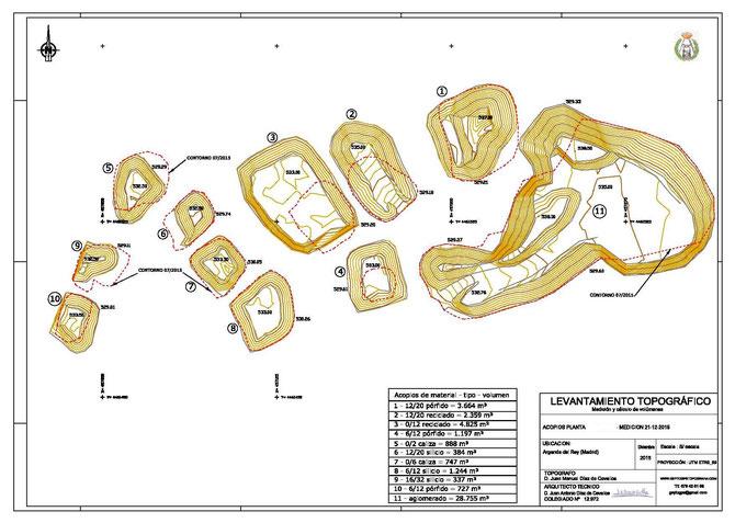 MDT-Curvado,  para cálculo de cubicación en Planta de Aridos (Madrid)