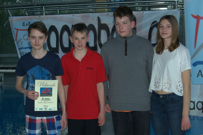 Jugend 2 4.Platz Dachau