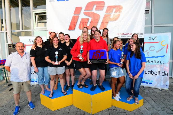 Soester Haie Sieger ISP Pokal Dachau 2018