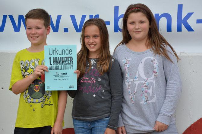 Mainz 2014