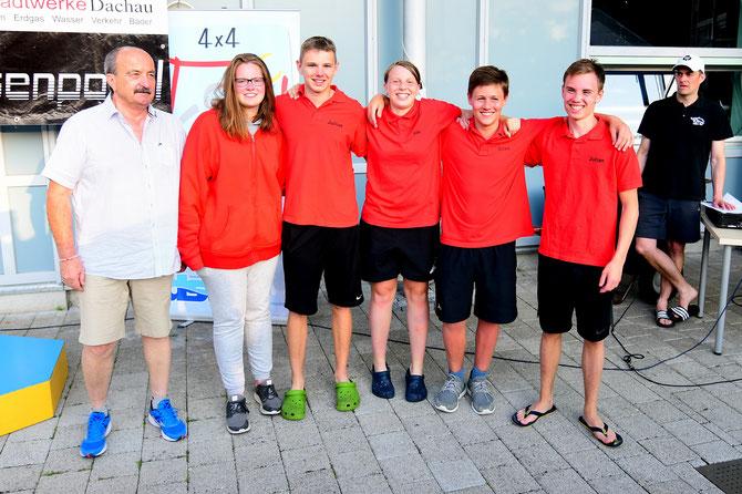 Soester Haie Jugend 1 Dachau CT18