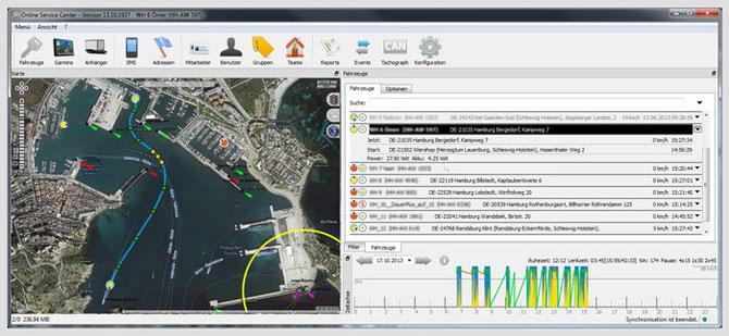 Karten- und Ortungsdetails sind wichtig im Rahmen der Boot Ortung