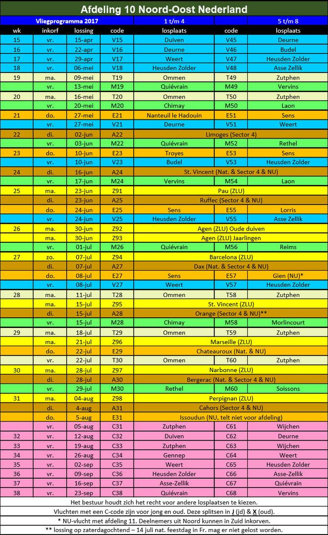 Vliegprogramma afdeling 10 vanaf 13-04-2017