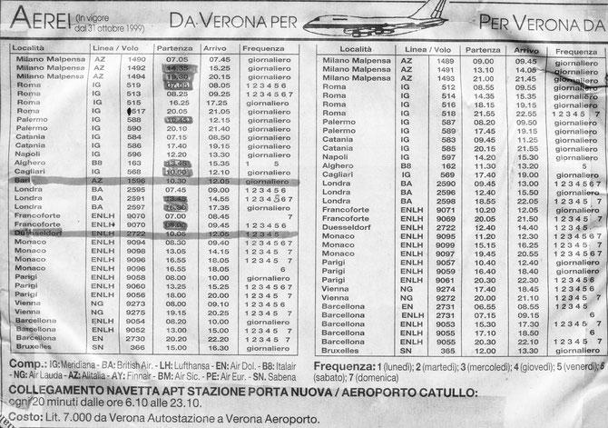 Giornale L'Arena del 31 ottobre 1999 - Collezione Lorenzato