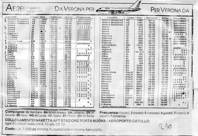 Giornale L'Arena del 18 giugno 1999 - Collezione Lorenzato
