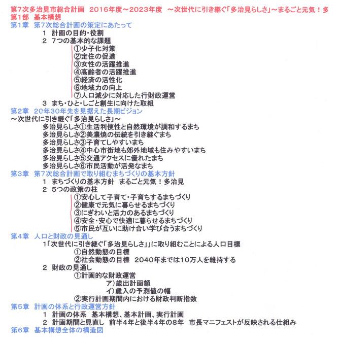 岐阜県多治見市の基本構想 古賀市と比較すると参考になります