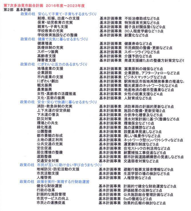 岐阜県多治見市の基本計画の構成