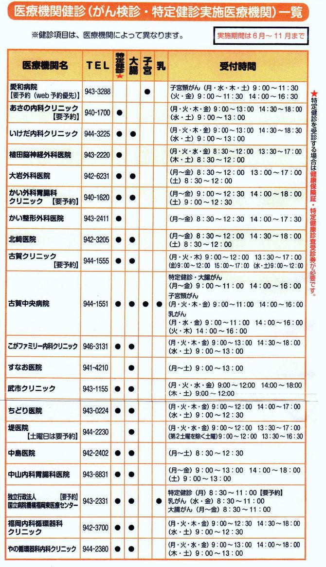 古賀市内で特定健診を受診できる医療機関です。11月までです。