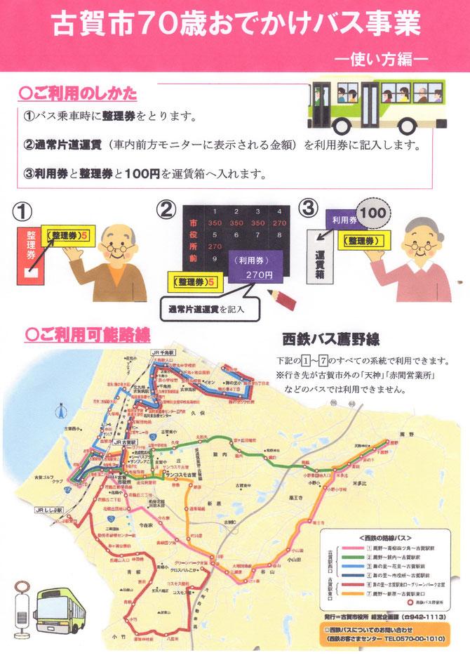 70歳以上100円バスの使用方法