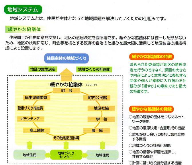 緩やかな協議体をめざす松本市での地域システム