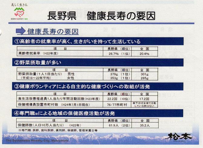 長野県の健康長寿の要因