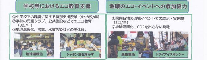 エコ教育支援