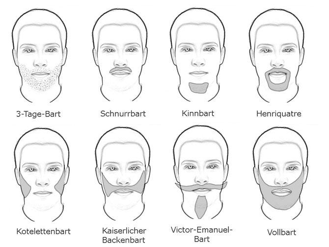 Verschiedene Barttrachten (Quelle: Wikipedia, Copyright by Roger Zenner)