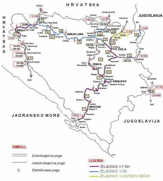 Carte des chemins de fer de Bosnie-Herzégovine