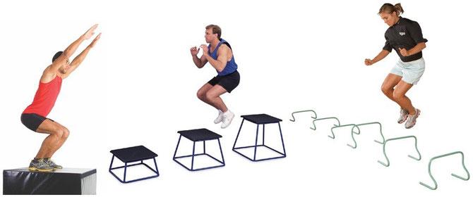 Pliometría es un elemento fundamental en el mejoramiento de la condición física y se utiliza ampliamente en Levantamiento de pesas, CrossFit y atletas profesionales de cualquier deporte. Los movimientos rápidos de entrenamiento pliometrico no sólo desarro