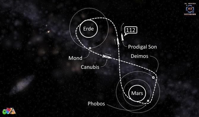 The Mission to Mars | Grafik: J. Nitzsche