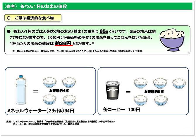 農林水産省「米をめぐる関係資料」(平成30年7月)より引用