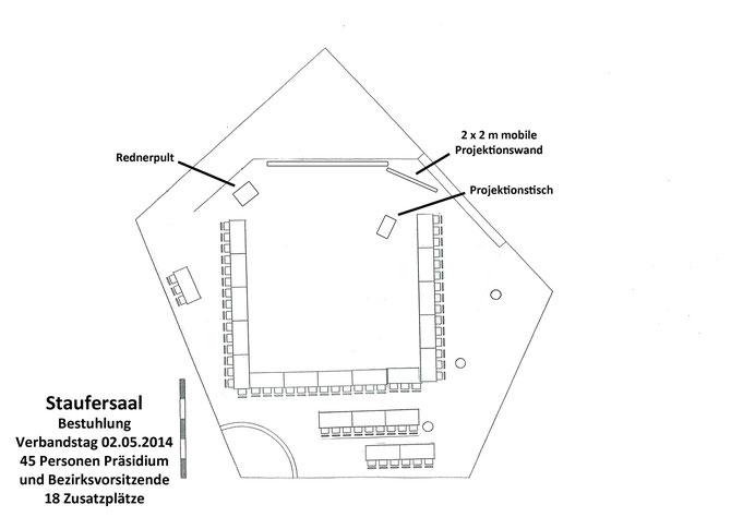 Bestuhlung am Verbandstag am 02.05.2014