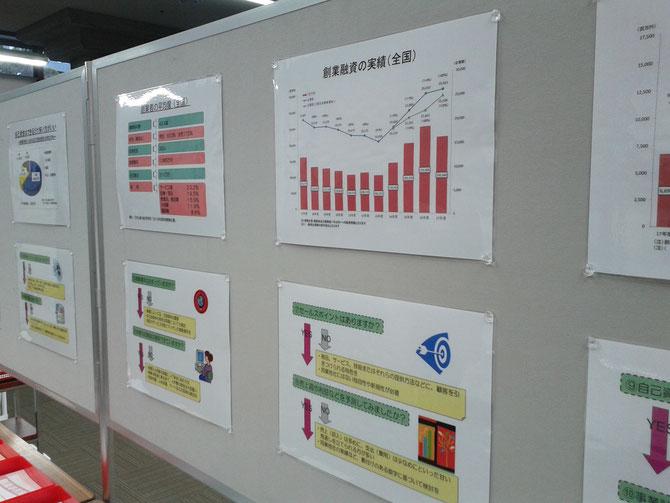 ラミネート加工されたグラフや表などの資料がわかりやすく展示されていました