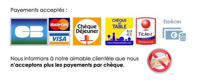 Payements acceptés Café de la Gare