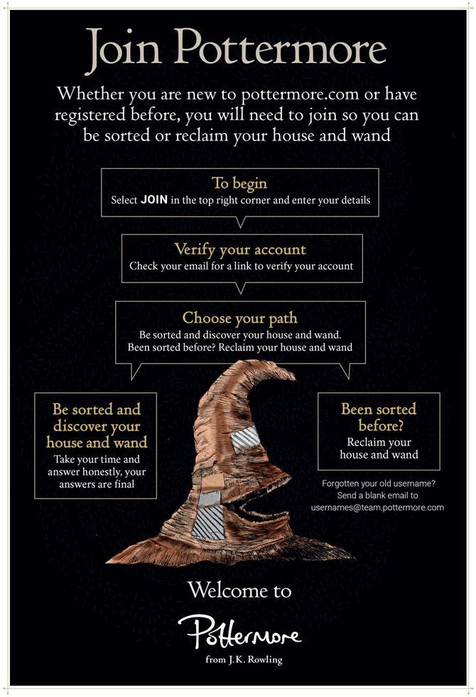 Pottermore : Retour du Choixpeau Magique et du test de la baguette