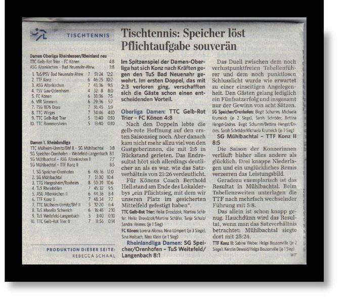 Quelle : Trierischer Volksfreund - 7.11.2012