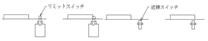 物理的な接点を持つリミットスイッチと非接触で検知可能な近接スイッチです。