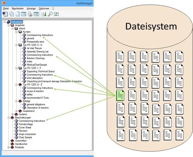 Textbausteine, die mit Word Dokumenten verknüpft sind