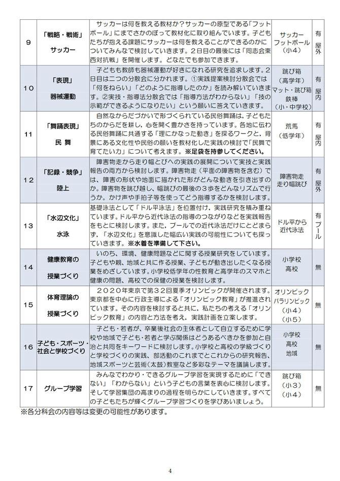 4_2018_滋賀大会要項 4