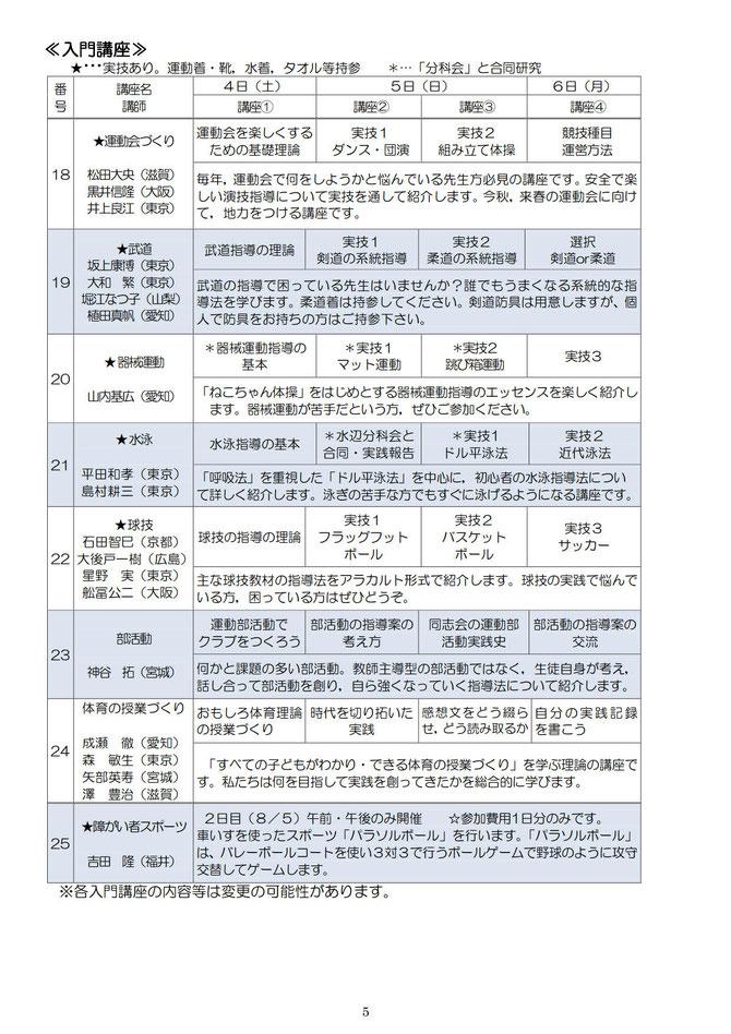 4_2018_滋賀大会要項 5