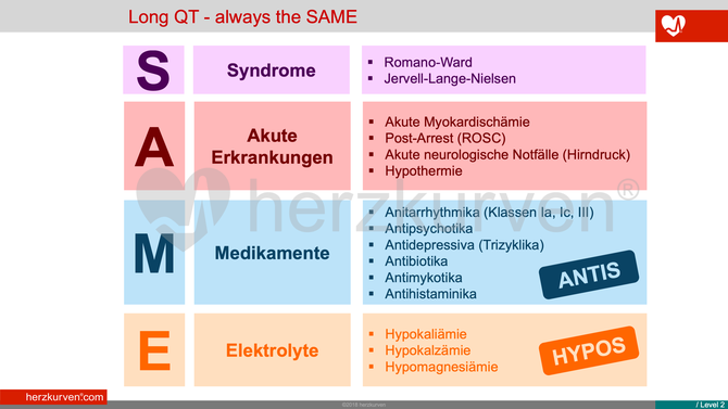 Ursachen von QT-Zeit-Verlängerungen