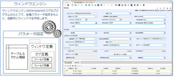 ウィンドウ(標準入力画面)の開発イメージ