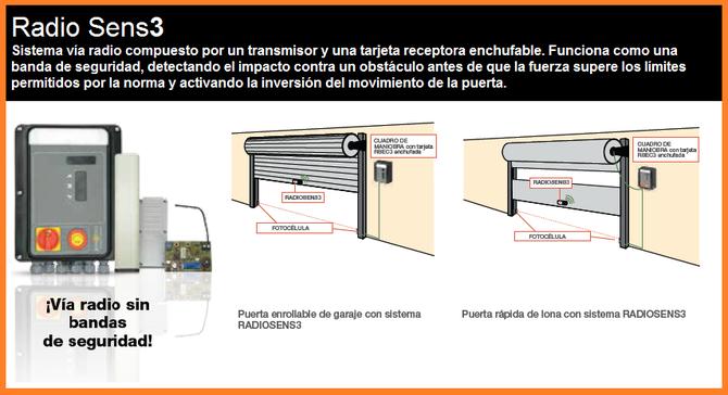 Elementos de seguridad para puertas automáticas